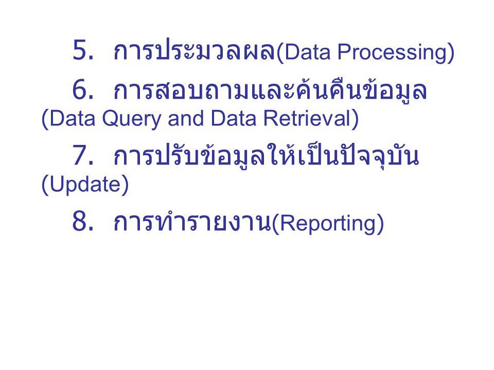 6. การสอบถามและค้นคืนข้อมูล (Data Query and Data Retrieval)