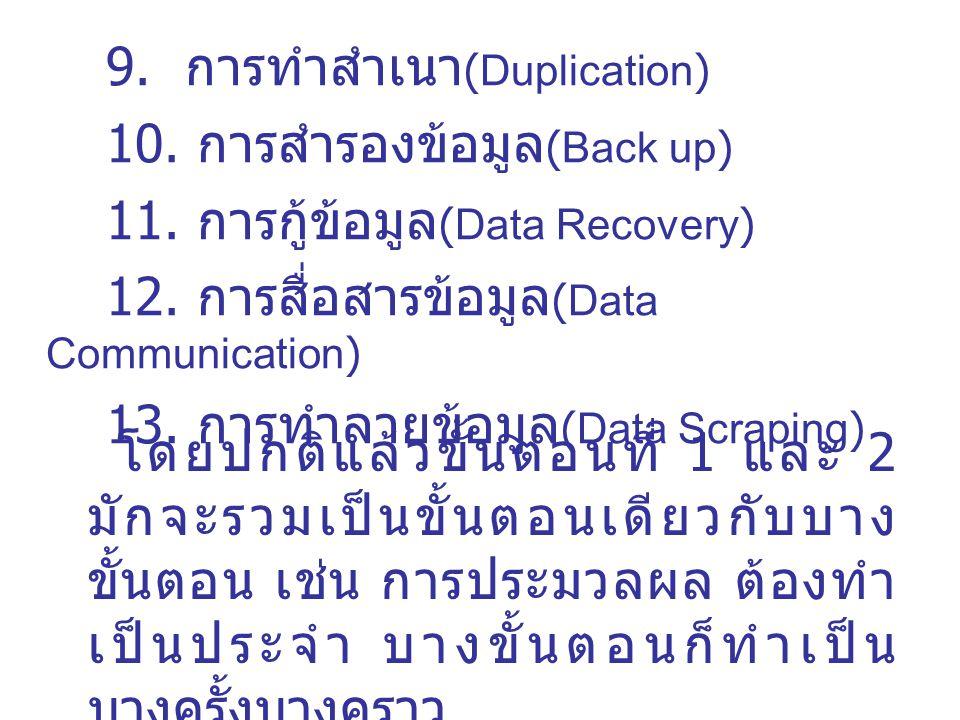 10. การสำรองข้อมูล(Back up) 11. การกู้ข้อมูล(Data Recovery)
