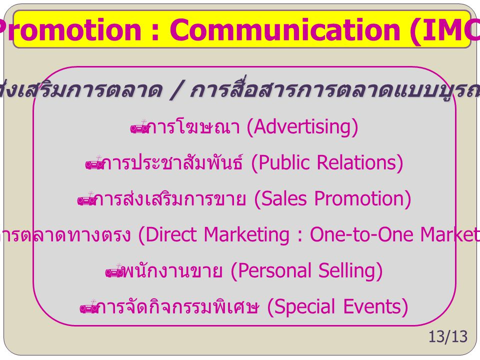 Promotion : Communication (IMC)
