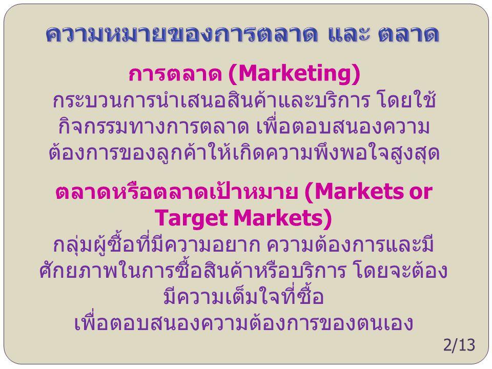 ความหมายของการตลาด และ ตลาด