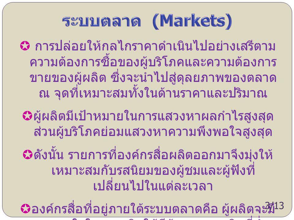 ระบบตลาด (Markets)