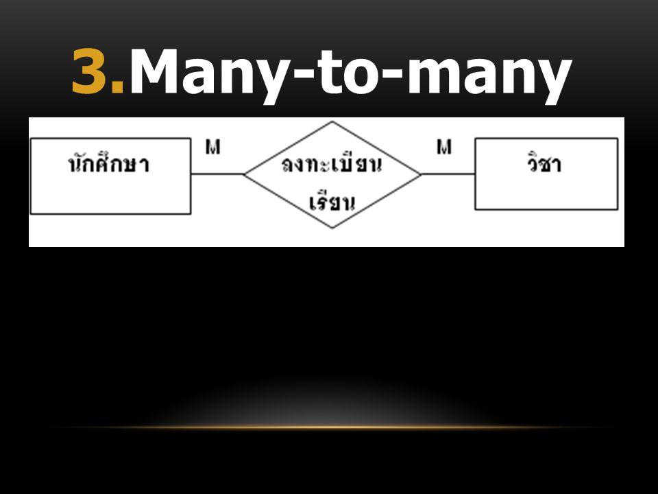 Many-to-many (M:M)