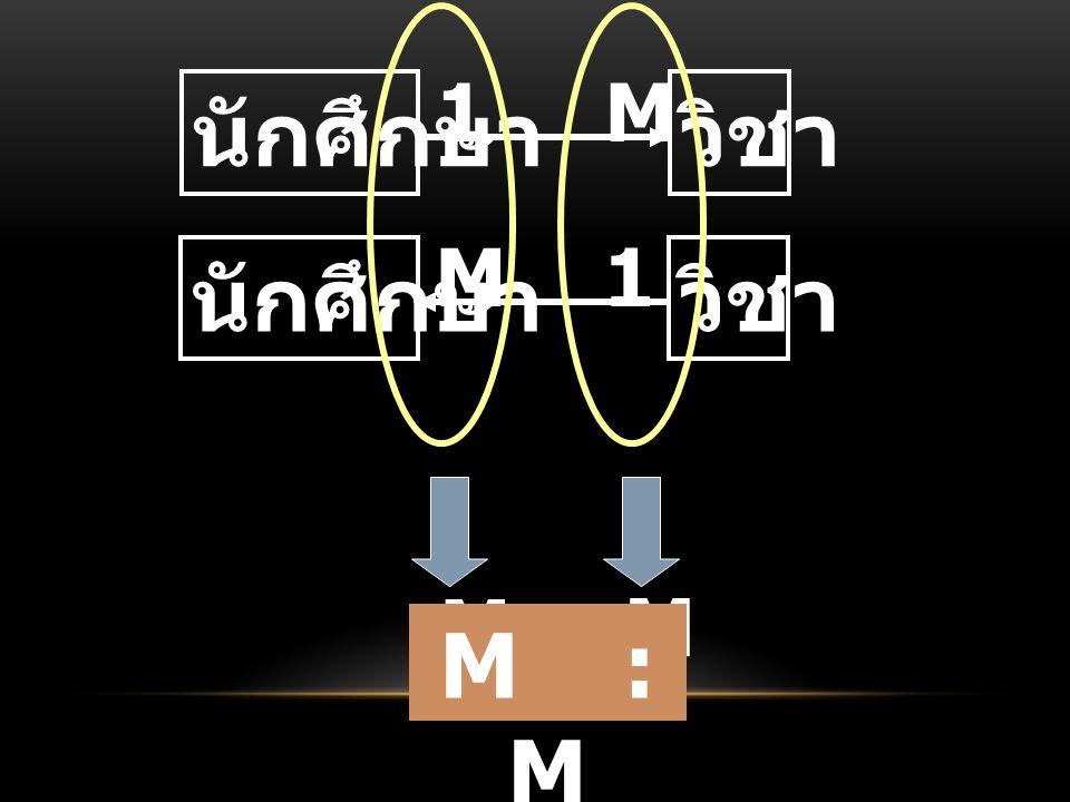M : M 1 M นักศึกษา วิชา M 1 นักศึกษา วิชา M : M