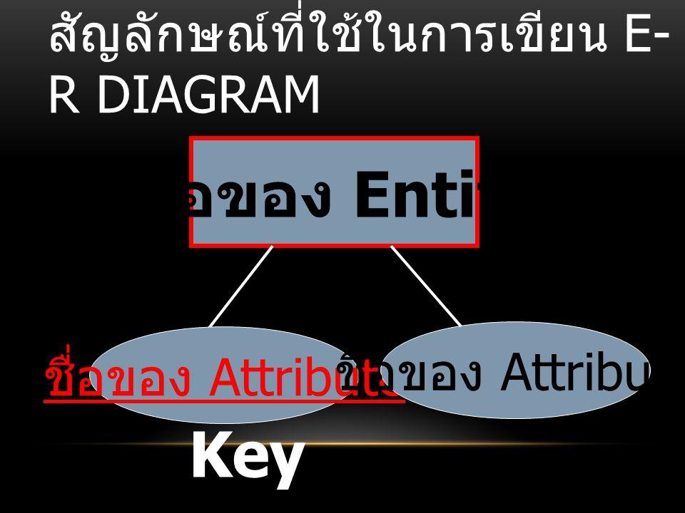 สัญลักษณ์ที่ใช้ในการเขียน E-R Diagram