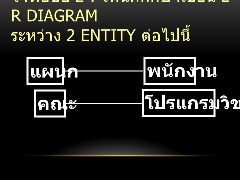 โจทย์ข้อ 2 : ให้นักศึกษาเขียน E-R Diagram ระหว่าง 2 Entity ต่อไปนี้