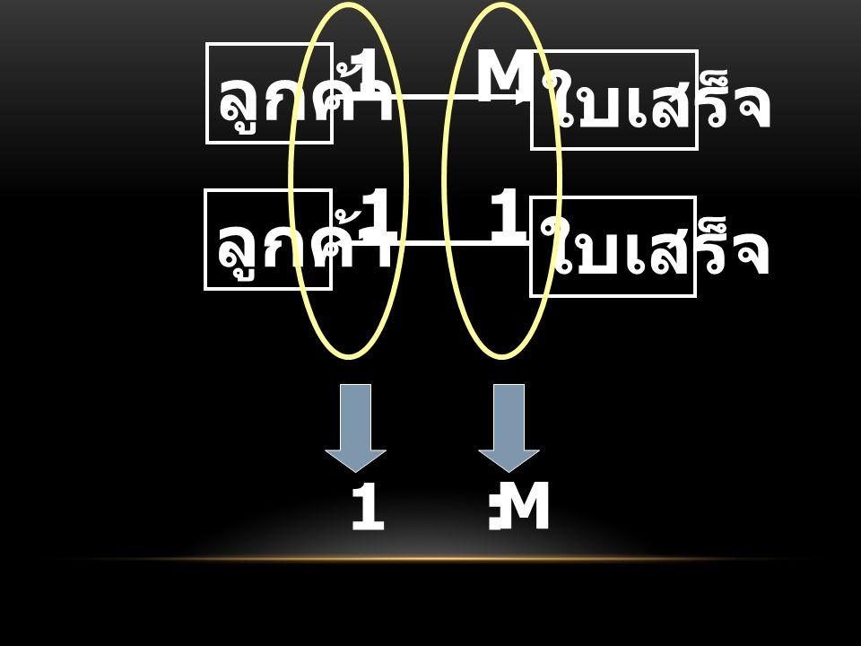 1 : M 1 M ลูกค้า ใบเสร็จ 1 1 ลูกค้า ใบเสร็จ