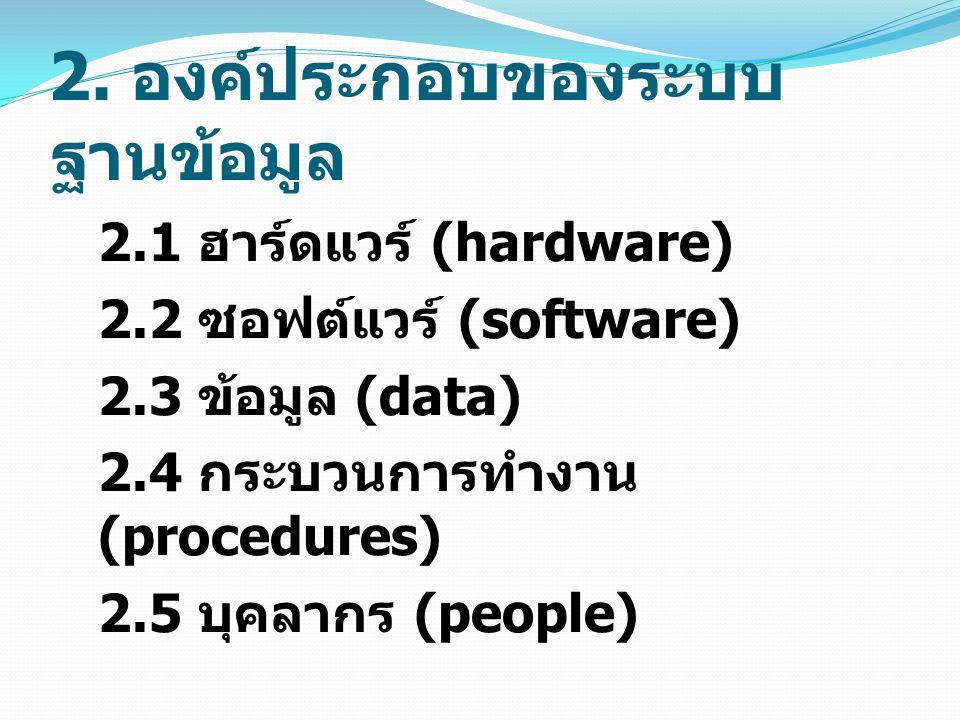 2. องค์ประกอบของระบบฐานข้อมูล