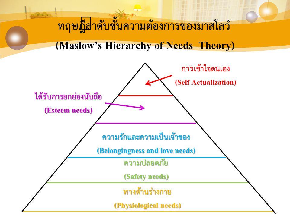 ทฤษฎีลำดับขั้นความต้องการของมาสโลว์
