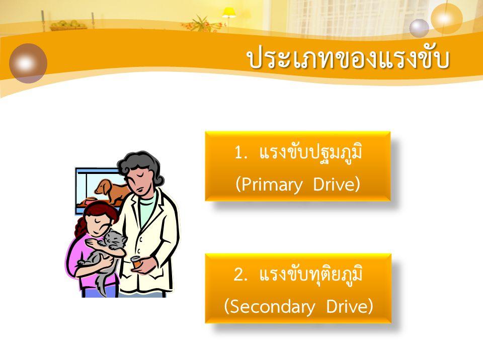 ประเภทของแรงขับ 1. แรงขับปฐมภูมิ (Primary Drive) 2. แรงขับทุติยภูมิ
