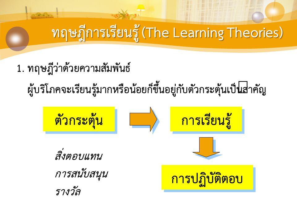 ทฤษฎีการเรียนรู้ (The Learning Theories)