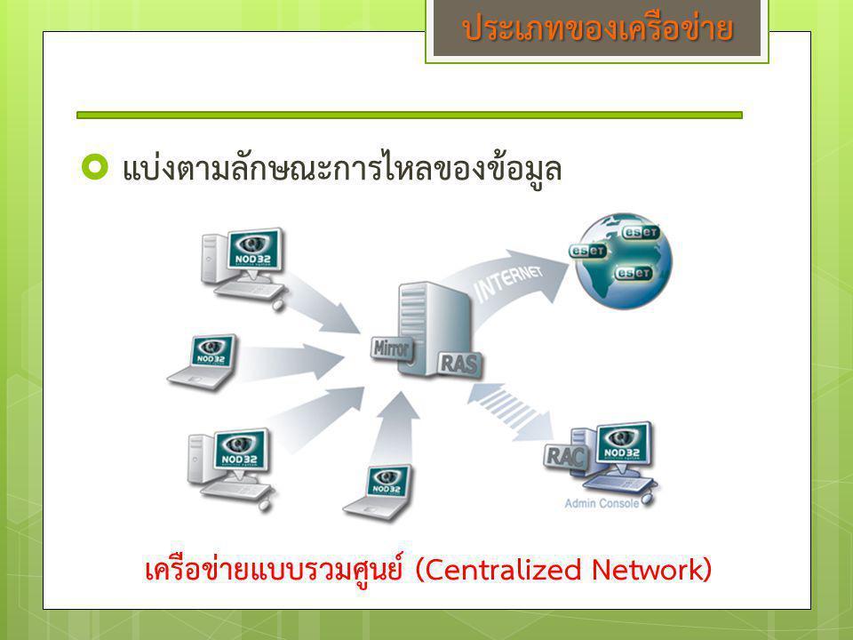 เครือข่ายแบบรวมศูนย์ (Centralized Network)