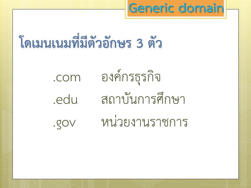Generic domain โดเมนเนมที่มีตัวอักษร 3 ตัว. .com องค์กรธุรกิจ.