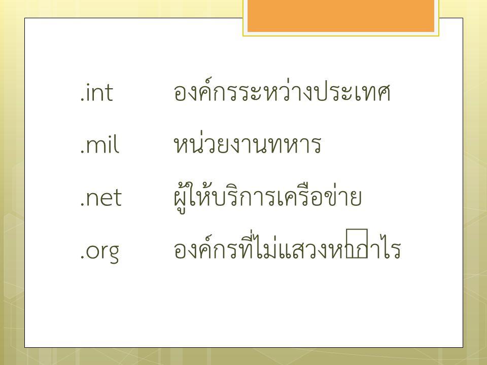 .int องค์กรระหว่างประเทศ