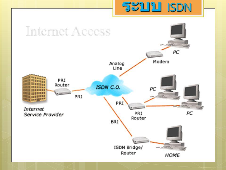 ระบบ ISDN