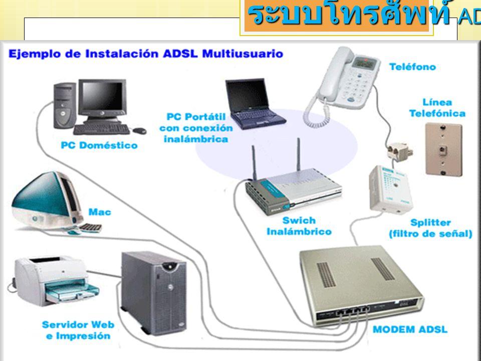 ระบบโทรศัพท์ ADSL