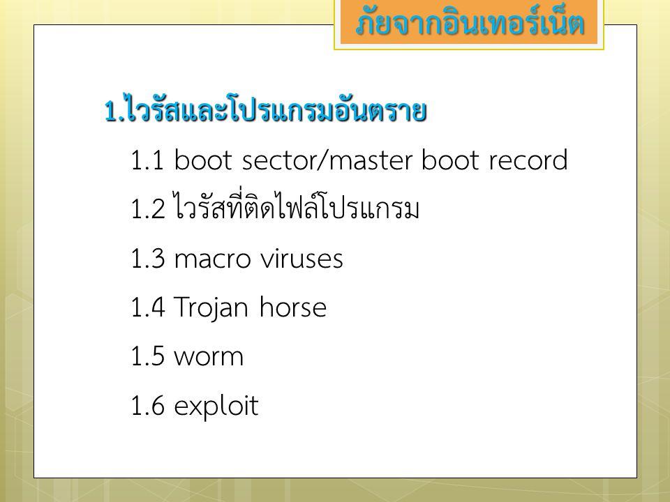 ภัยจากอินเทอร์เน็ต 1.ไวรัสและโปรแกรมอันตราย
