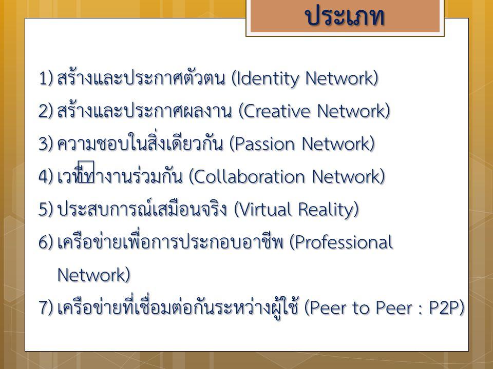ประเภท สร้างและประกาศตัวตน (Identity Network)