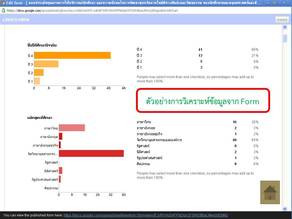 ตัวอย่างการวิเคราะห์ข้อมูลจาก Form