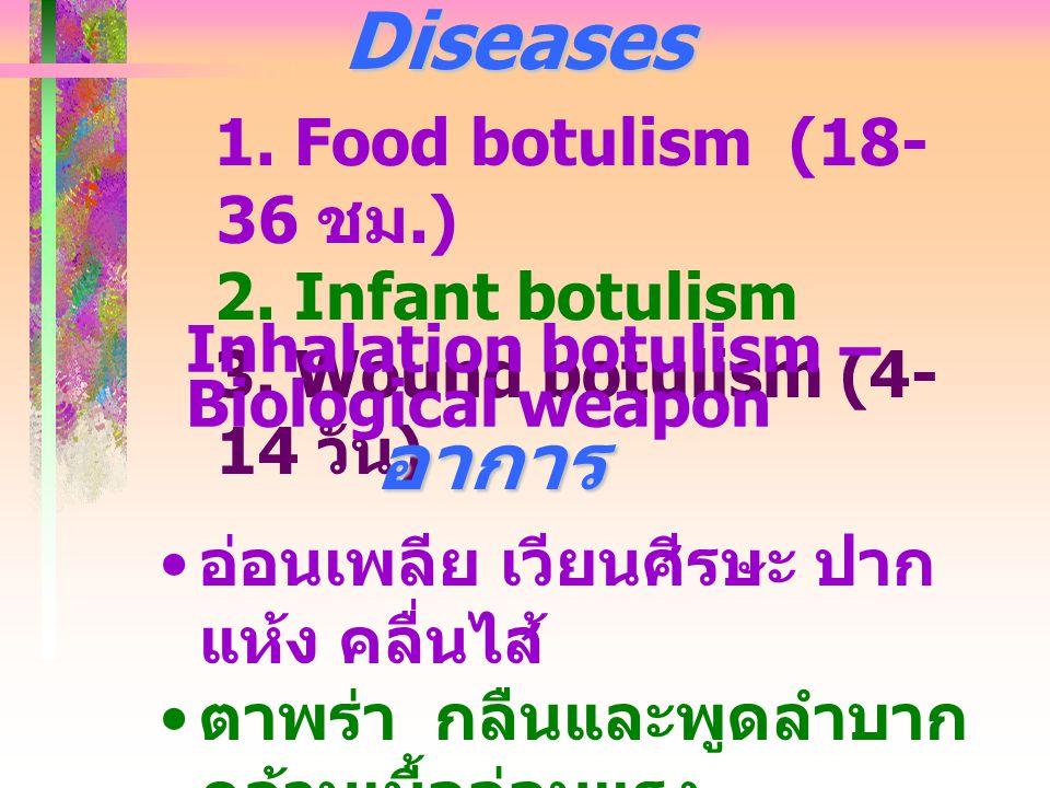 Diseases อาการ 1. Food botulism (18-36 ชม.) 2. Infant botulism