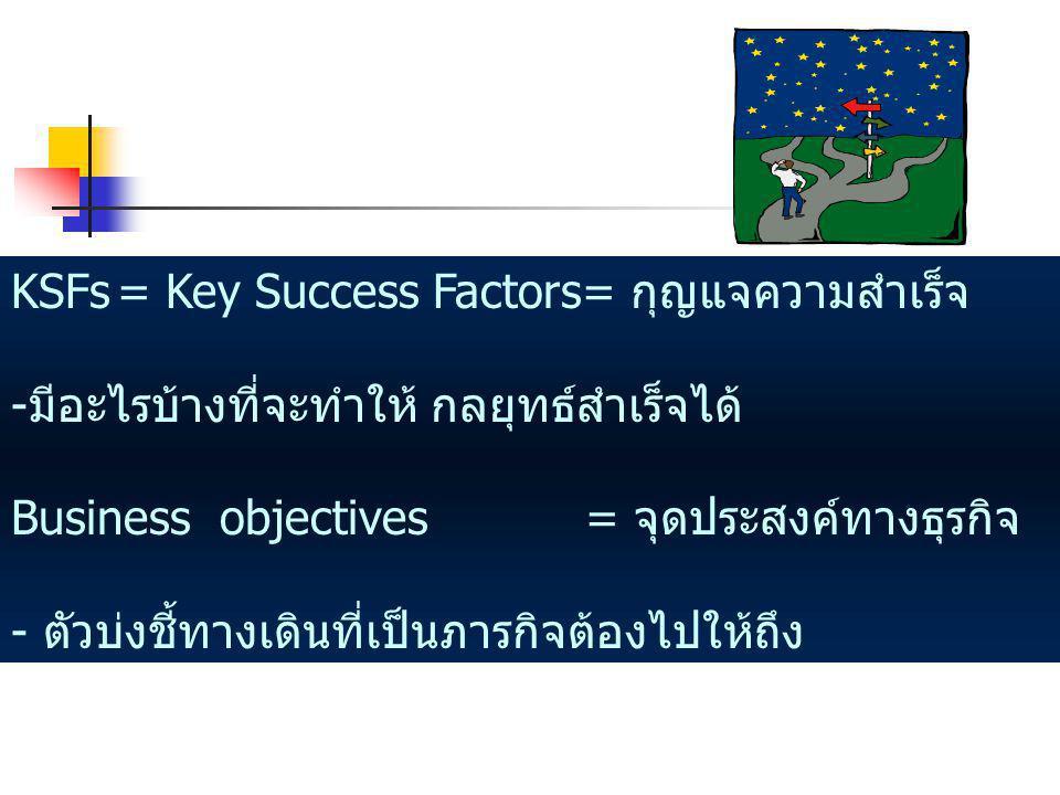 KSFs = Key Success Factors= กุญแจความสำเร็จ