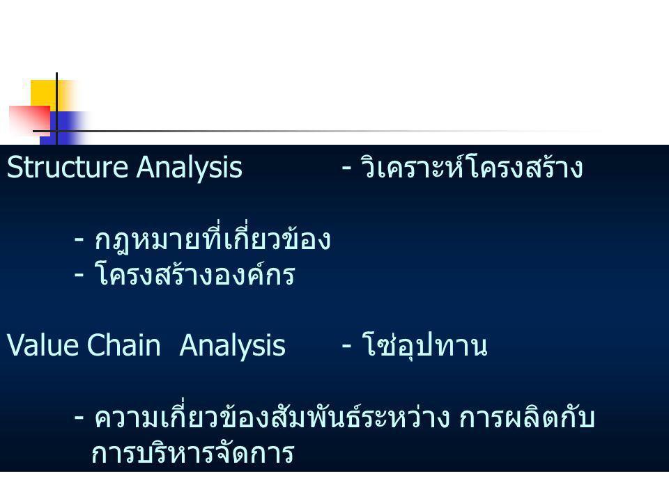 Structure Analysis - วิเคราะห์โครงสร้าง