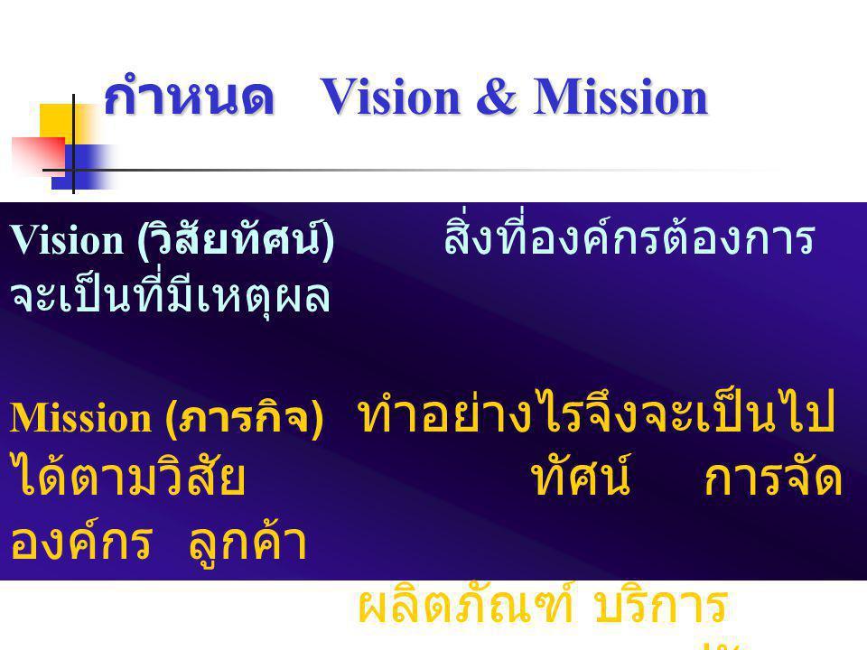 กำหนด Vision & Mission ผลิตภัณฑ์ บริการ การตลาด และปรัชญา