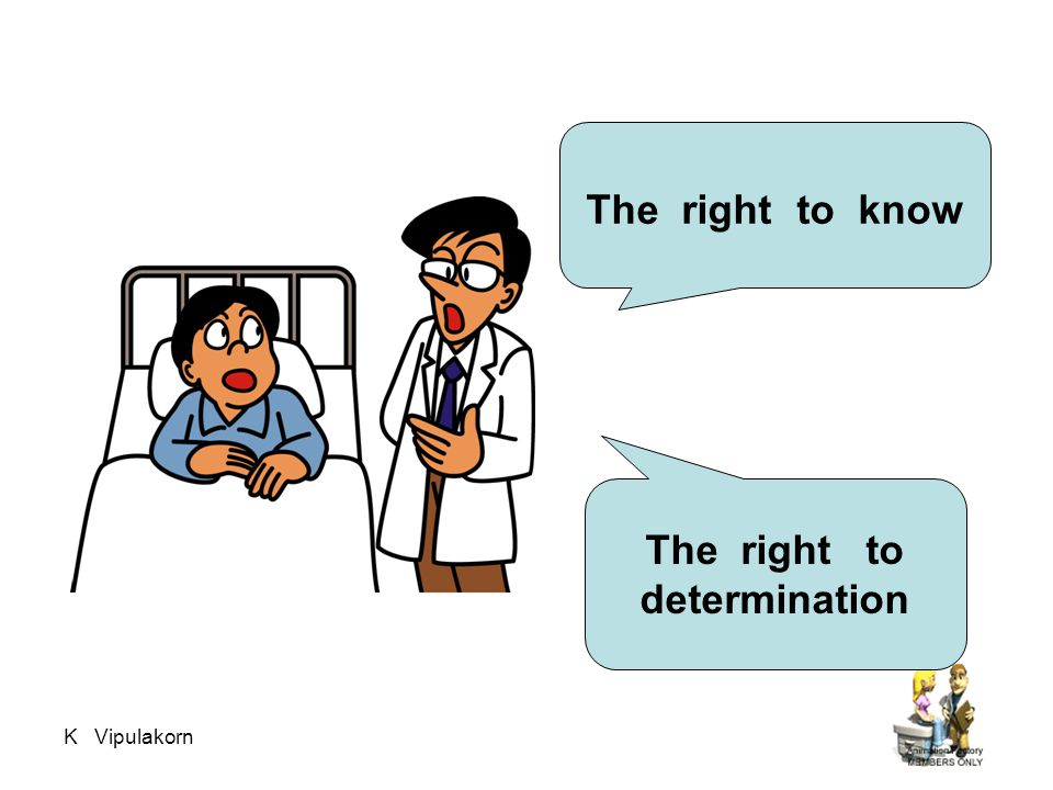 The right to determination