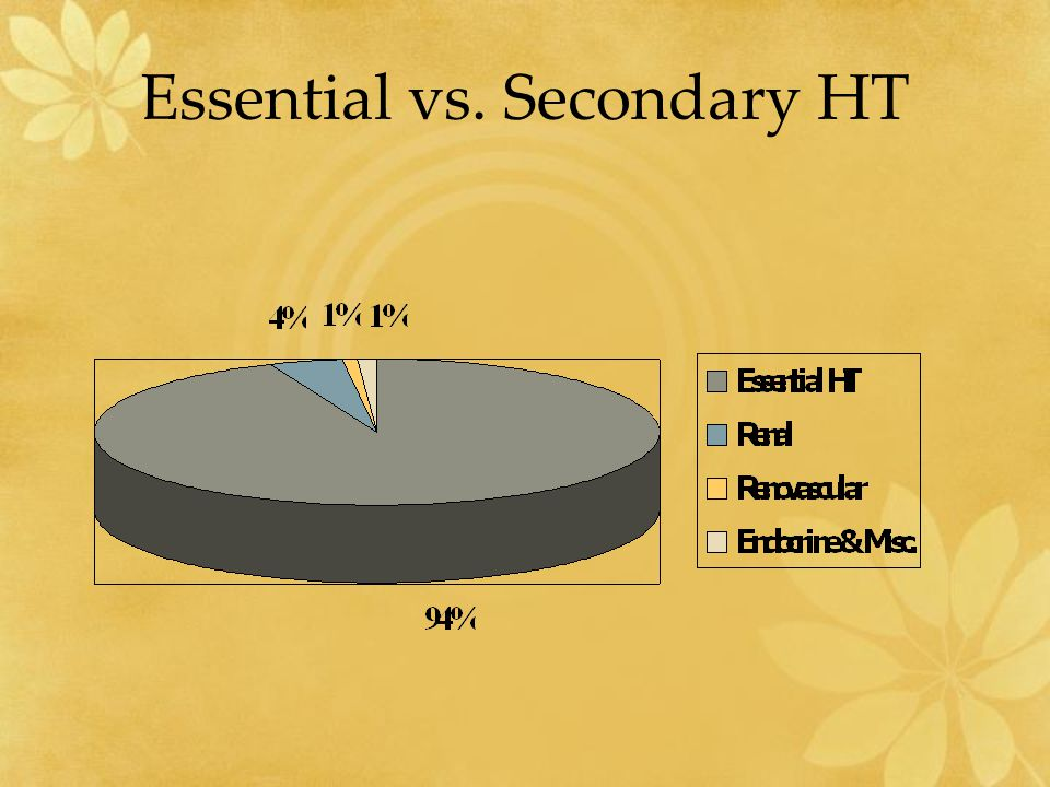 Essential vs. Secondary HT