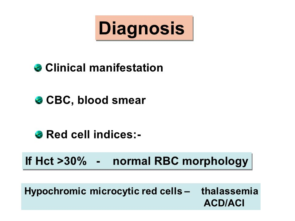 Diagnosis Clinical manifestation CBC, blood smear Red cell indices:-