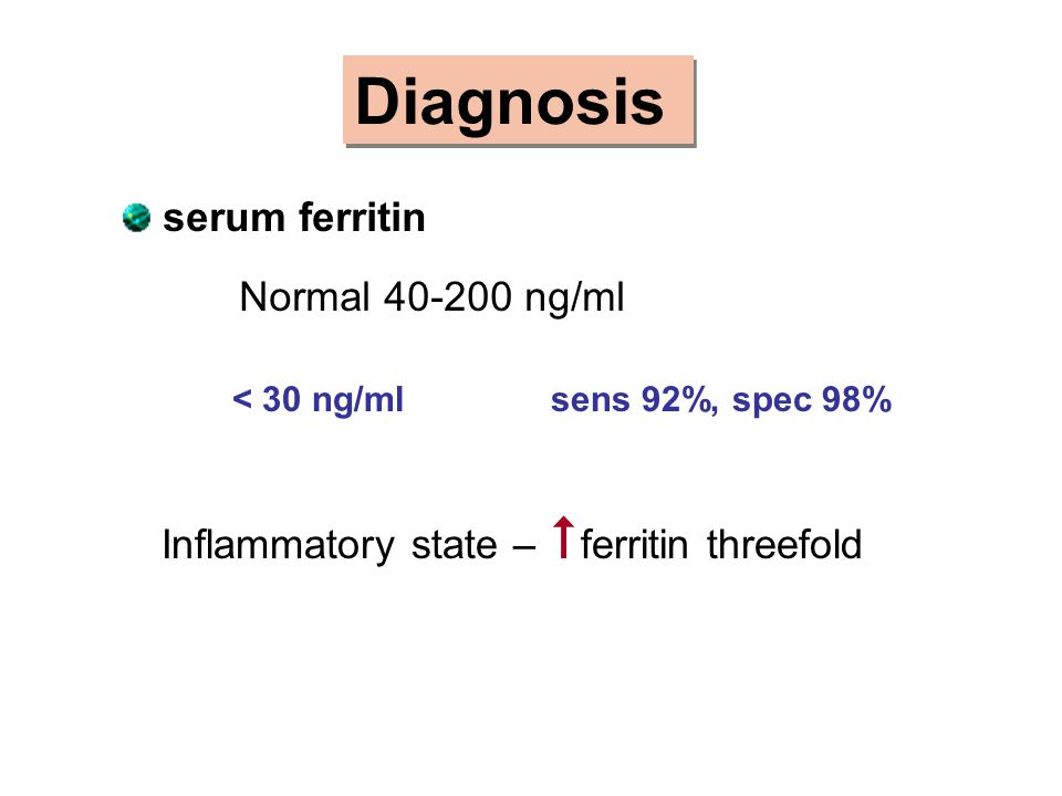Diagnosis serum ferritin Normal 40-200 ng/ml