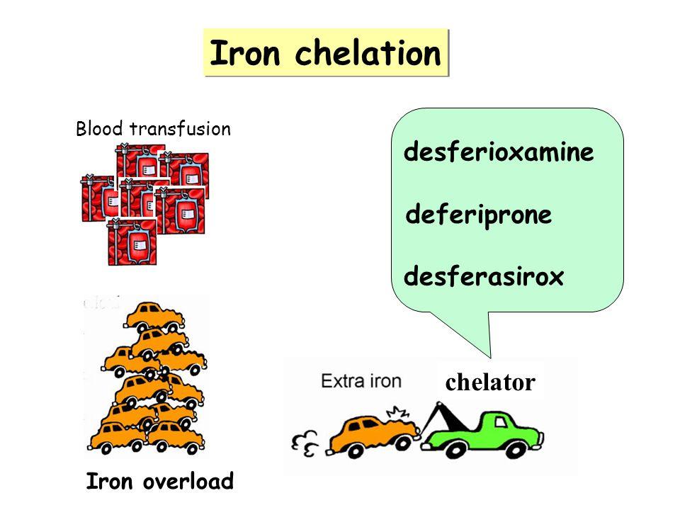 Iron chelation desferioxamine deferiprone desferasirox chelator