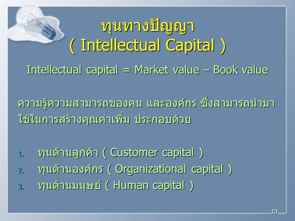 ทุนทางปัญญา ( Intellectual Capital )