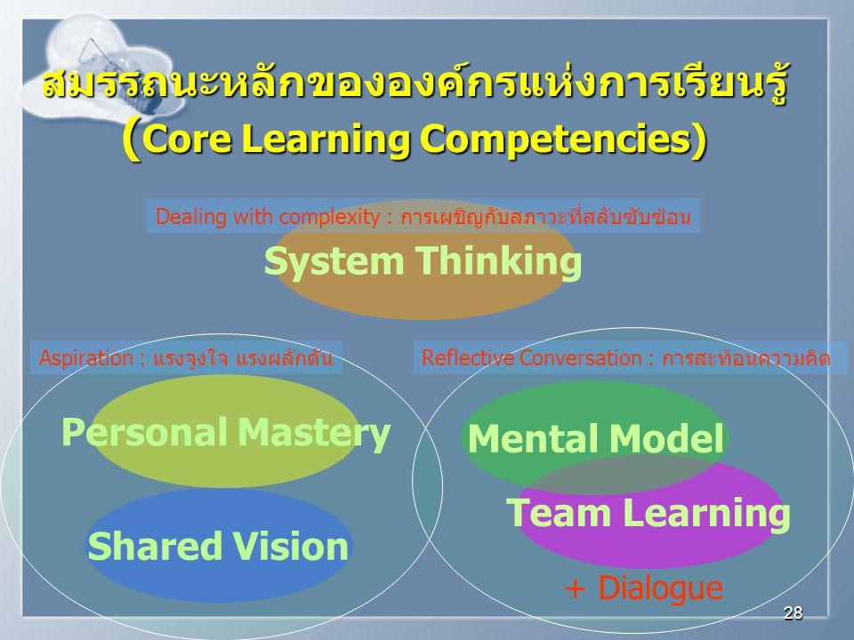 สมรรถนะหลักขององค์กรแห่งการเรียนรู้ (Core Learning Competencies)