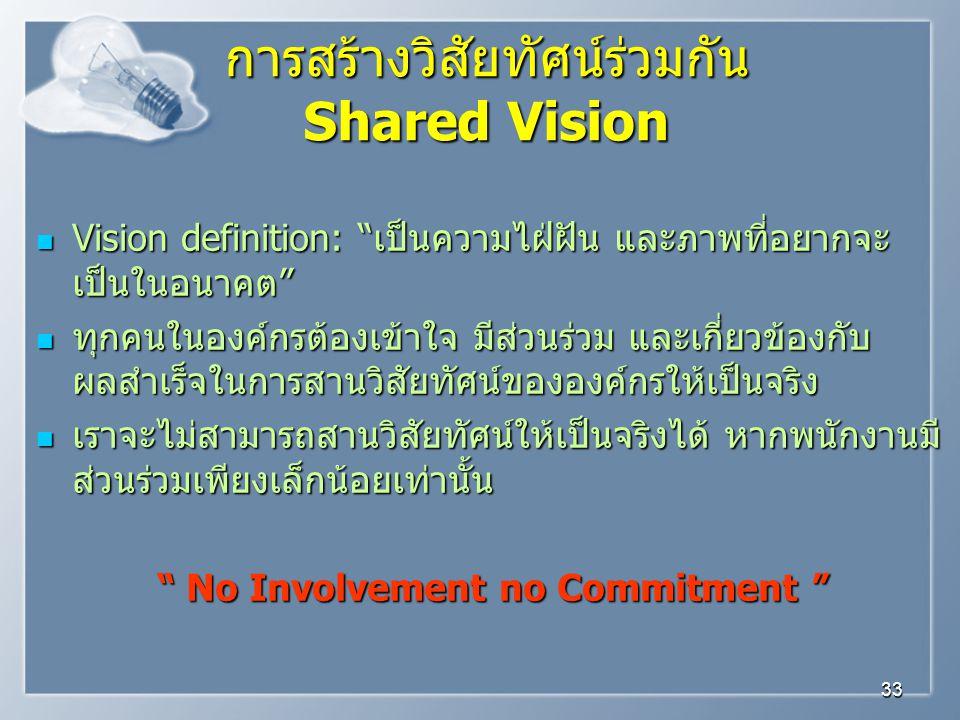 การสร้างวิสัยทัศน์ร่วมกัน Shared Vision
