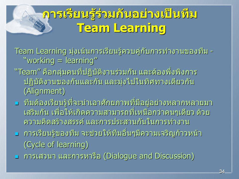 การเรียนรู้ร่วมกันอย่างเป็นทีม Team Learning