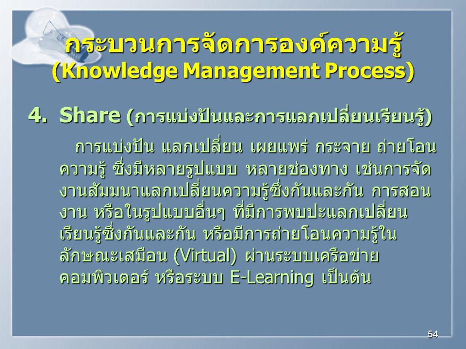 กระบวนการจัดการองค์ความรู้ (Knowledge Management Process)