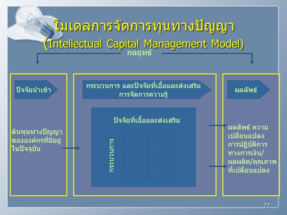 โมเดลการจัดการทุนทางปัญญา (Intellectual Capital Management Model)