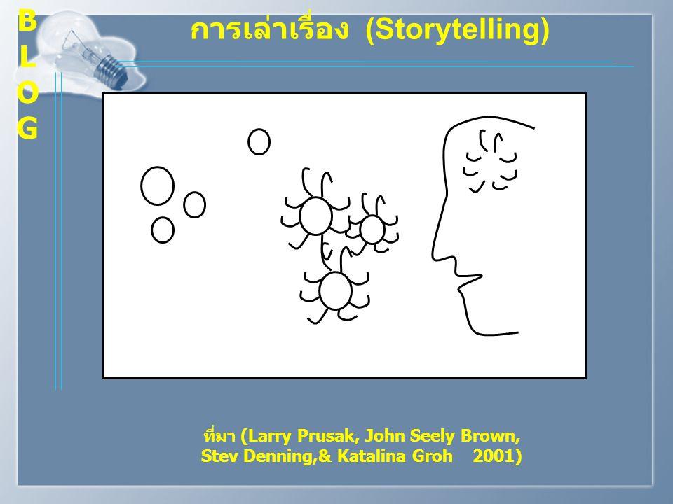 การเล่าเรื่อง (Storytelling)