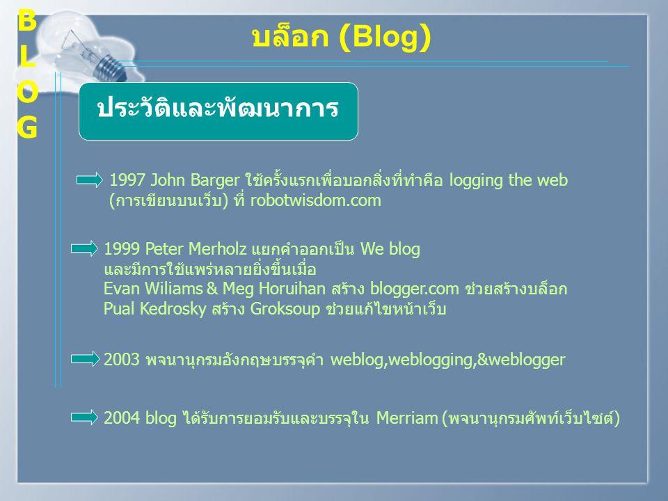 B L O G บล็อก (Blog) ประวัติและพัฒนาการ