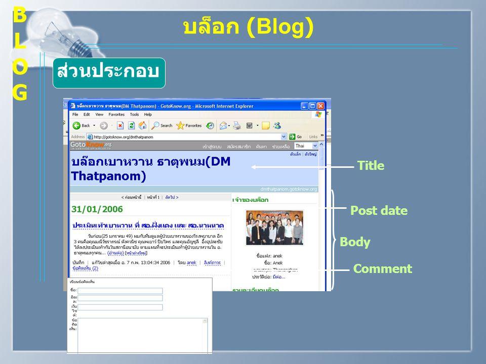 B L O G บล็อก (Blog) ส่วนประกอบ Title Body Post date Comment