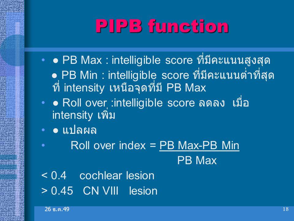PIPB function ● PB Max : intelligible score ที่มีคะแนนสูงสุด