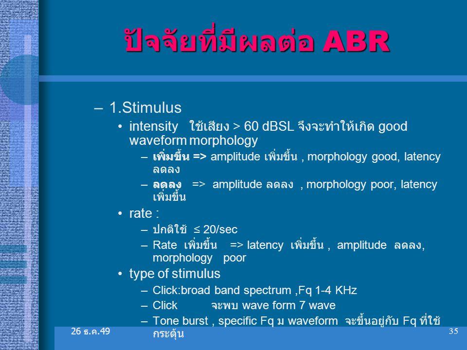 ปัจจัยที่มีผลต่อ ABR 1.Stimulus