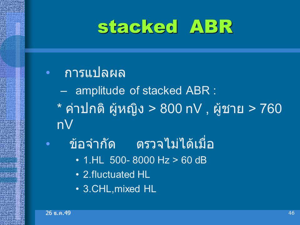 stacked ABR การแปลผล. amplitude of stacked ABR : * ค่าปกติ ผู้หญิง > 800 nV , ผู้ชาย > 760 nV. ข้อจำกัด ตรวจไม่ได้เมื่อ.