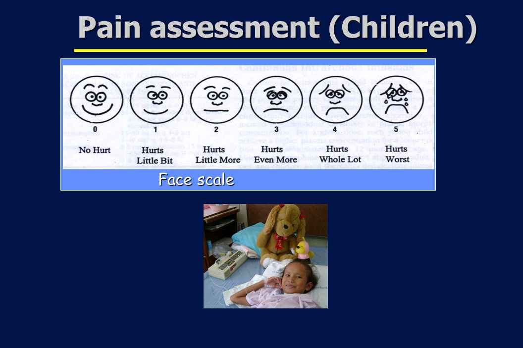 Pain assessment (Children)