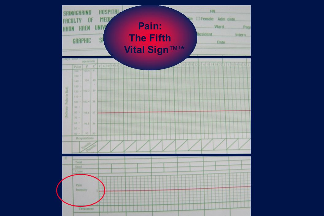 Pain: The Fifth Vital Sign™1*