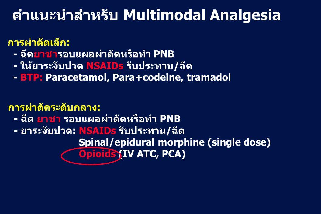 คำแนะนำสำหรับ Multimodal Analgesia