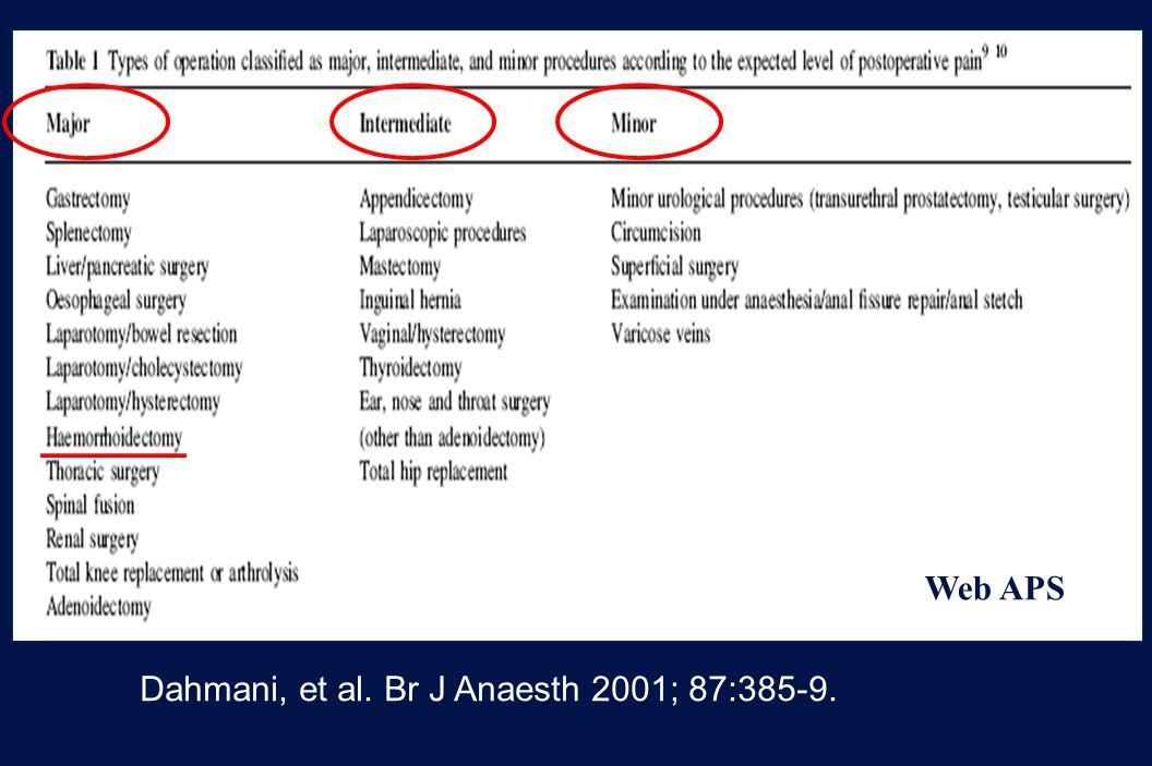 Dahmani, et al. Br J Anaesth 2001; 87:385-9.