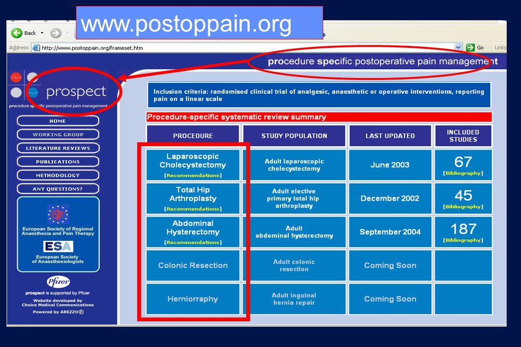 www.postoppain.org Europe
