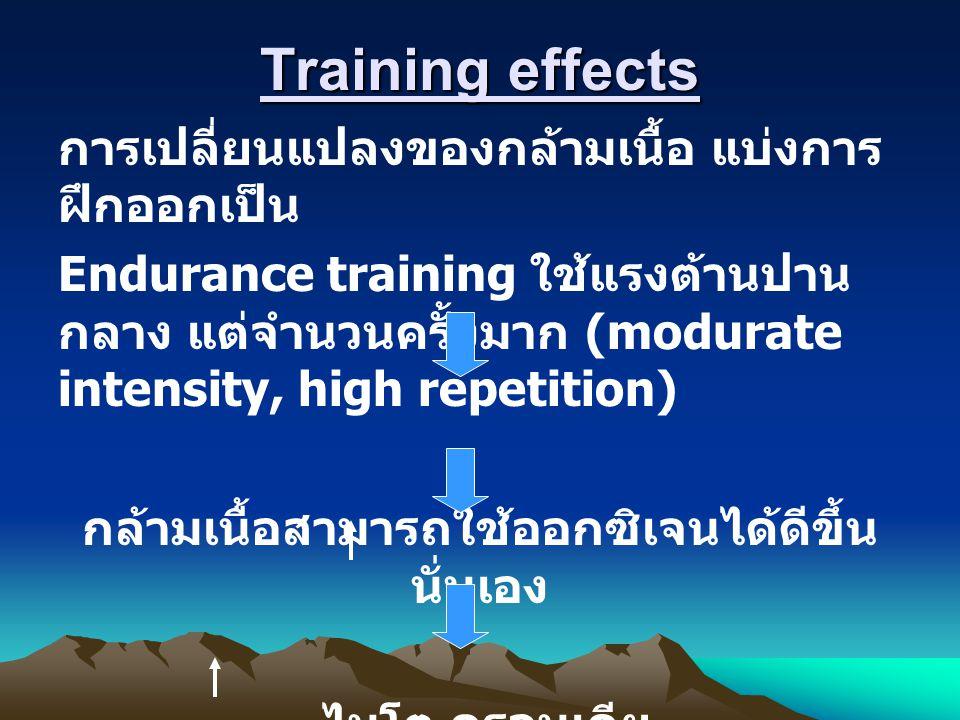 Training effects การเปลี่ยนแปลงของกล้ามเนื้อ แบ่งการฝึกออกเป็น