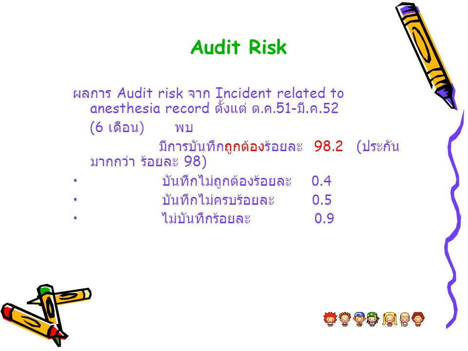 Audit Risk ผลการ Audit risk จาก Incident related to anesthesia record ตั้งแต่ ต.ค.51-มี.ค.52. (6 เดือน) พบ.